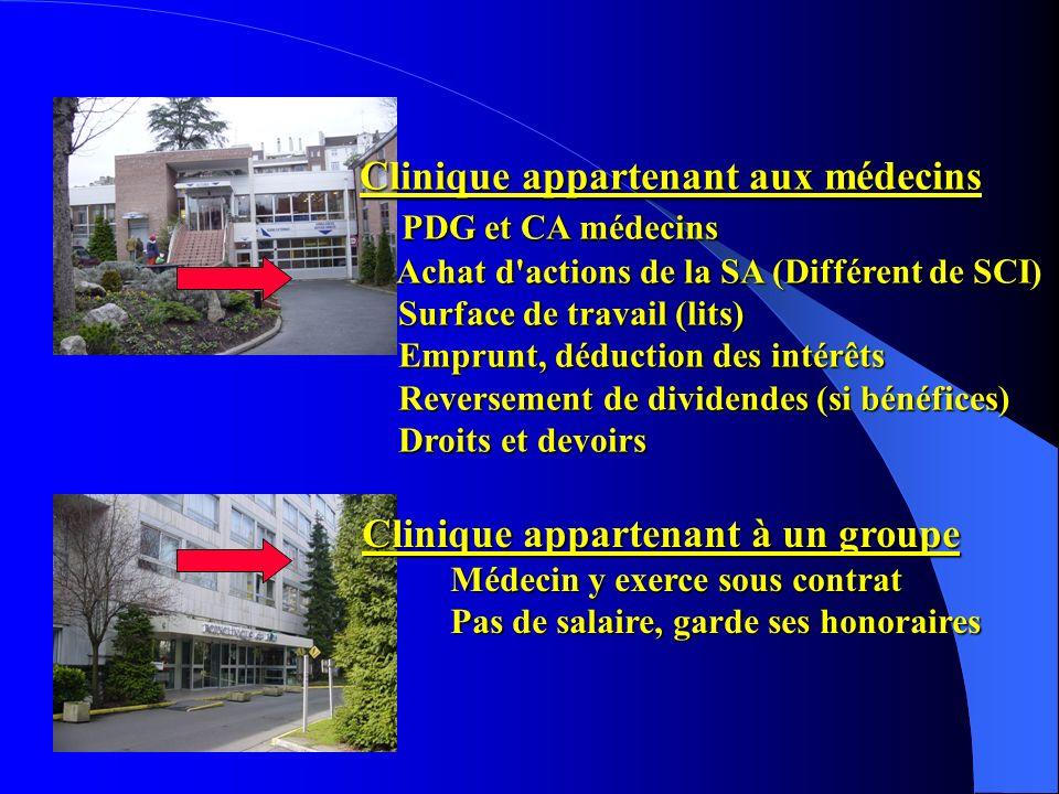 Clinique appartenant aux médecins Clinique appartenant aux médecins PDG et CA médecins PDG et CA médecins Achat d'actions de la SA (Différent de SCI)