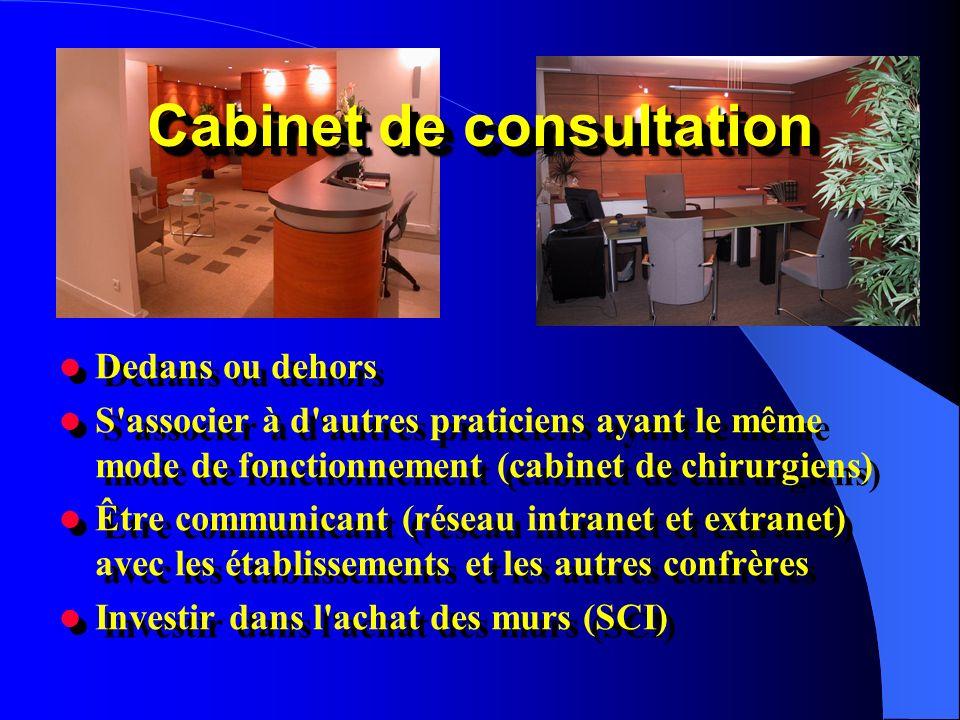 Cabinet de consultation Dedans ou dehors S'associer à d'autres praticiens ayant le même mode de fonctionnement (cabinet de chirurgiens) Être communica