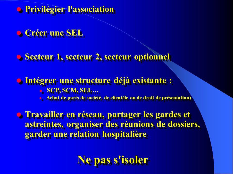 Privilégier l'association Créer une SEL Secteur 1, secteur 2, secteur optionnel Intégrer une structure déjà existante : SCP, SCM, SEL… Achat de parts