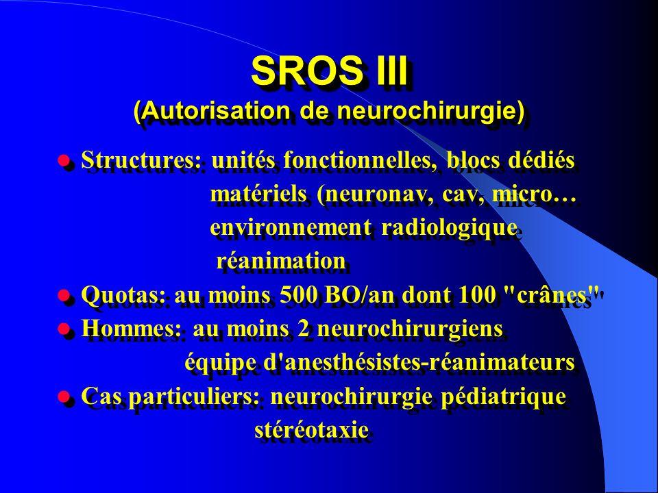 SROS III (Autorisation de neurochirurgie) Structures: unités fonctionnelles, blocs dédiés matériels (neuronav, cav, micro… environnement radiologique