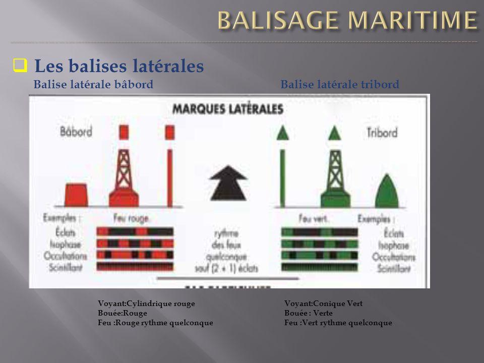 Les balises latérales Balise latérale bâbordBalise latérale tribord Voyant:Cylindrique rouge Bouée:Rouge Feu :Rouge rythme quelconque Voyant:Conique V