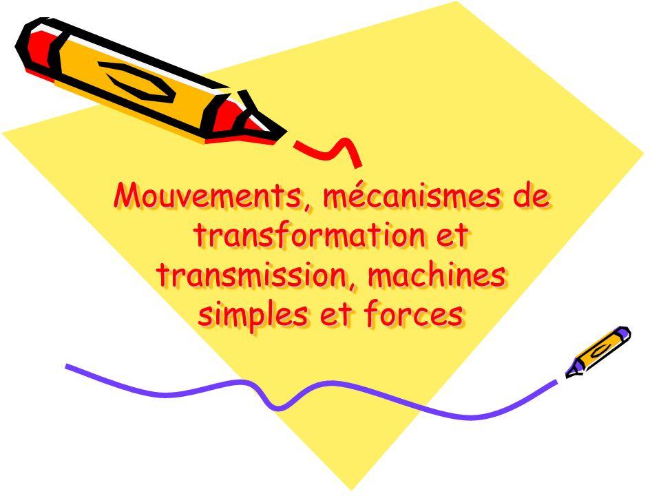 Mécanisme de transformation de mouvement 1.Came et galet (machine à coudre) Mouvement circulaire devient alternatif (rotation vers translation)