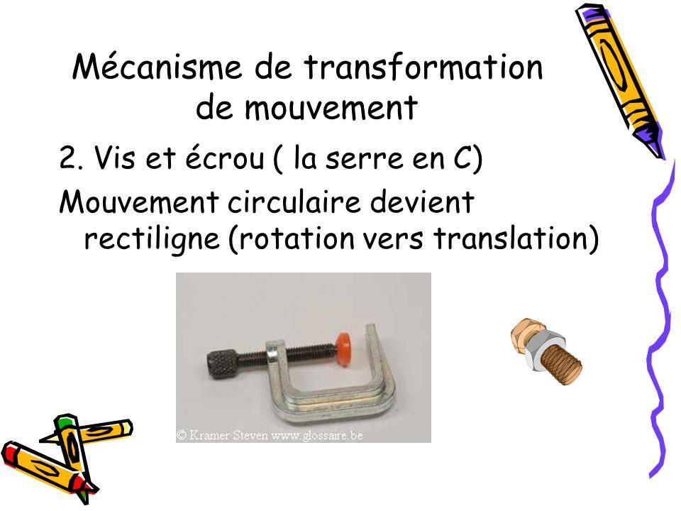 Mécanisme de transformation de mouvement 2. Vis et écrou ( la serre en C) Mouvement circulaire devient rectiligne (rotation vers translation)