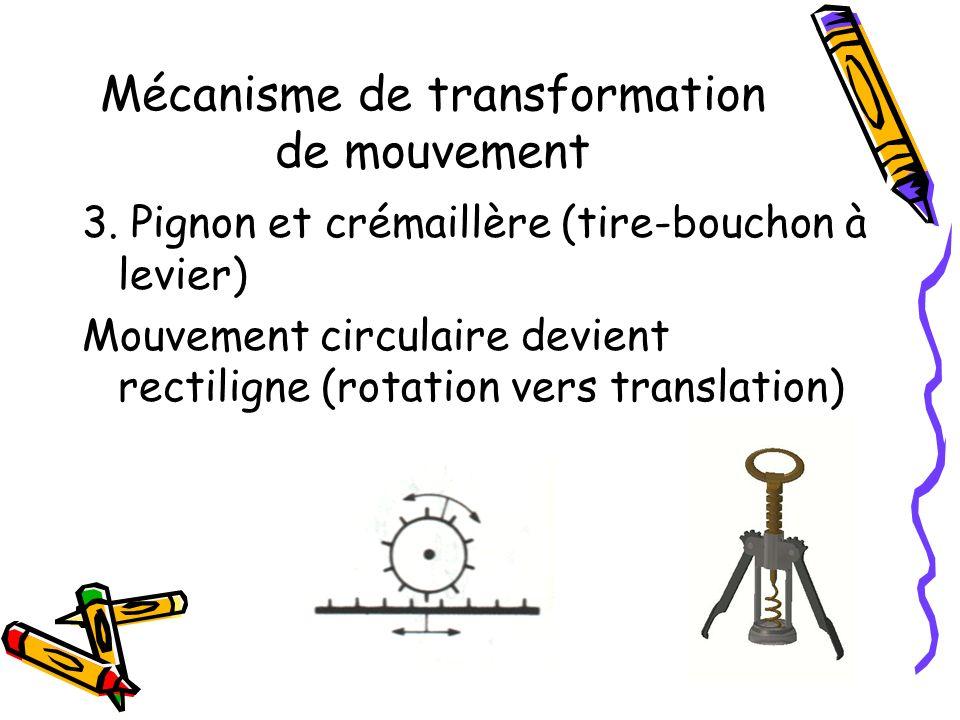 Mécanisme de transformation de mouvement 3. Pignon et crémaillère (tire-bouchon à levier) Mouvement circulaire devient rectiligne (rotation vers trans