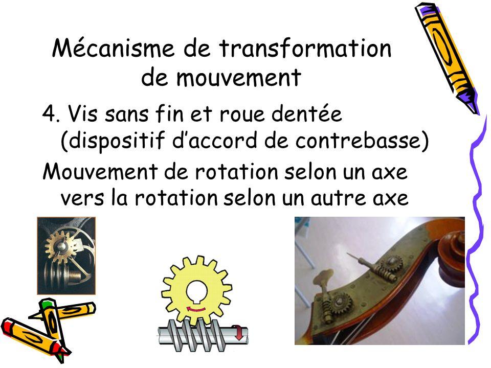 Mécanisme de transformation de mouvement 4. Vis sans fin et roue dentée (dispositif daccord de contrebasse) Mouvement de rotation selon un axe vers la