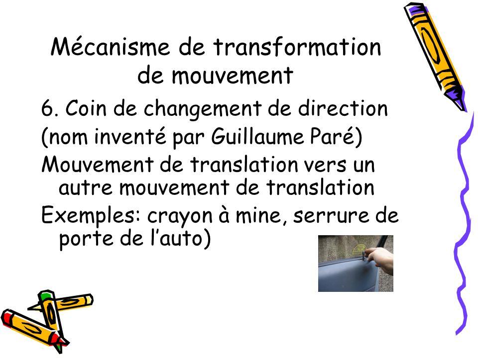Mécanisme de transformation de mouvement 6. Coin de changement de direction (nom inventé par Guillaume Paré) Mouvement de translation vers un autre mo