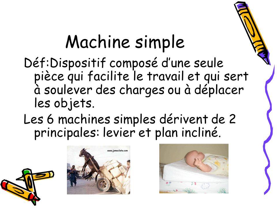 Machine simple Déf:Dispositif composé dune seule pièce qui facilite le travail et qui sert à soulever des charges ou à déplacer les objets. Les 6 mach