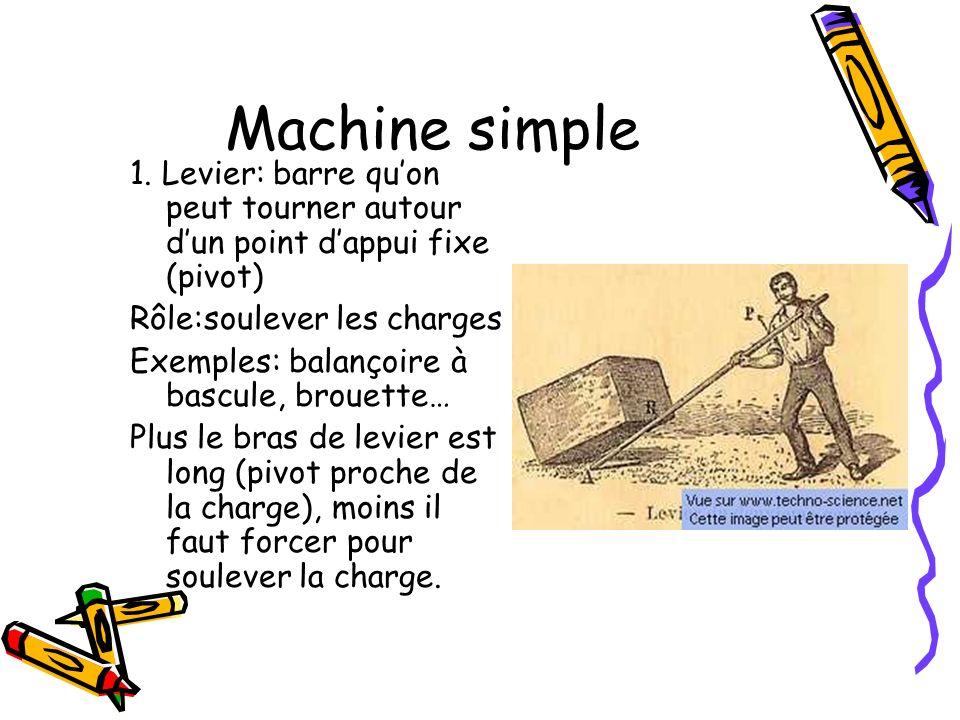 Machine simple 1. Levier: barre quon peut tourner autour dun point dappui fixe (pivot) Rôle:soulever les charges Exemples: balançoire à bascule, broue