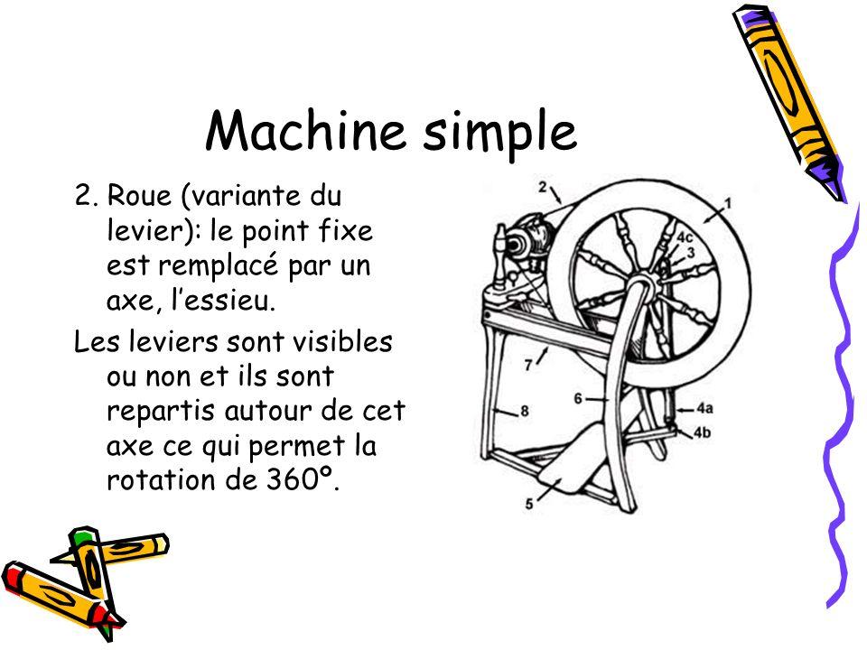 Machine simple 2. Roue (variante du levier): le point fixe est remplacé par un axe, lessieu. Les leviers sont visibles ou non et ils sont repartis aut
