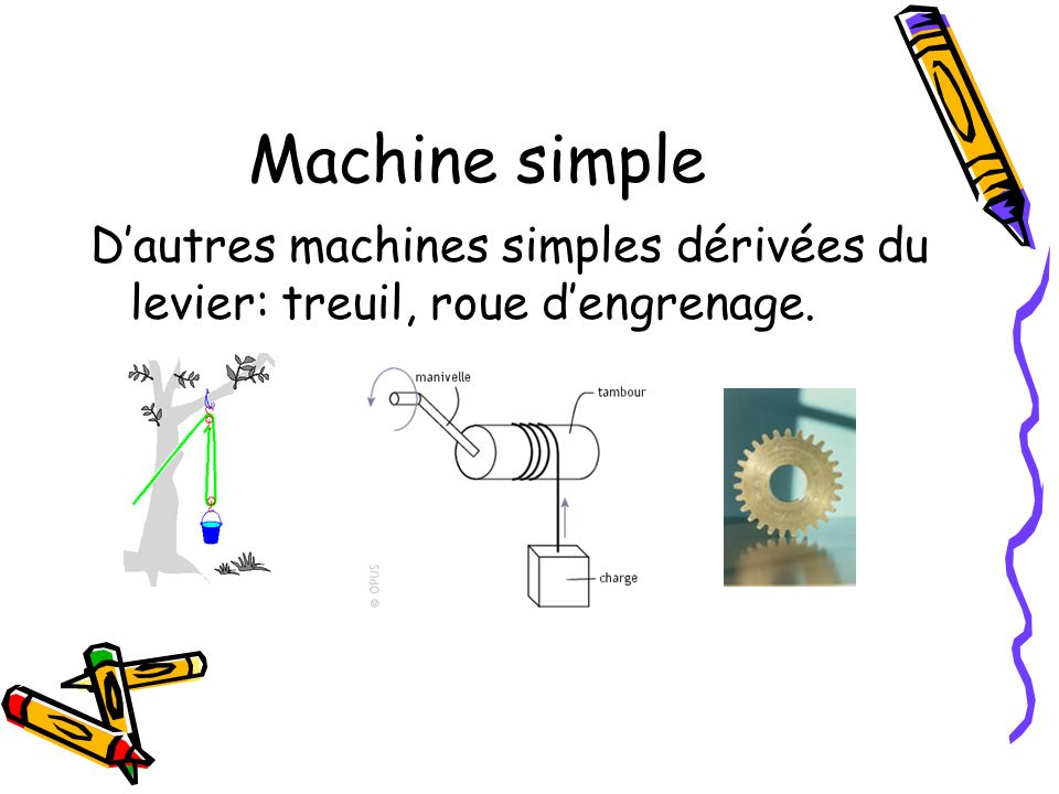 Machine simple Dautres machines simples dérivées du levier: treuil, roue dengrenage.