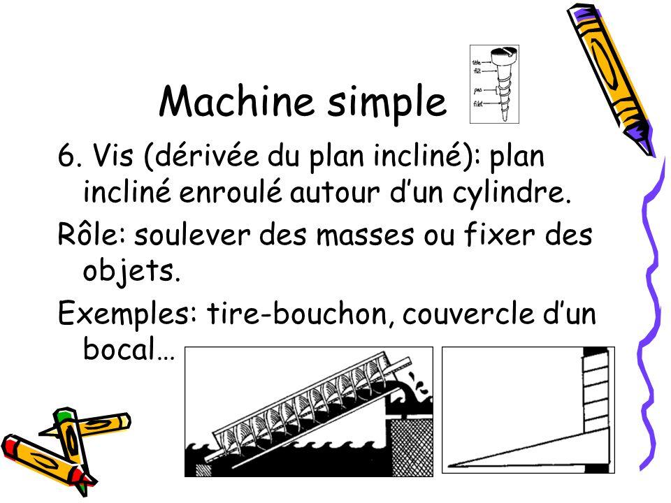 Machine simple 6. Vis (dérivée du plan incliné): plan incliné enroulé autour dun cylindre. Rôle: soulever des masses ou fixer des objets. Exemples: ti