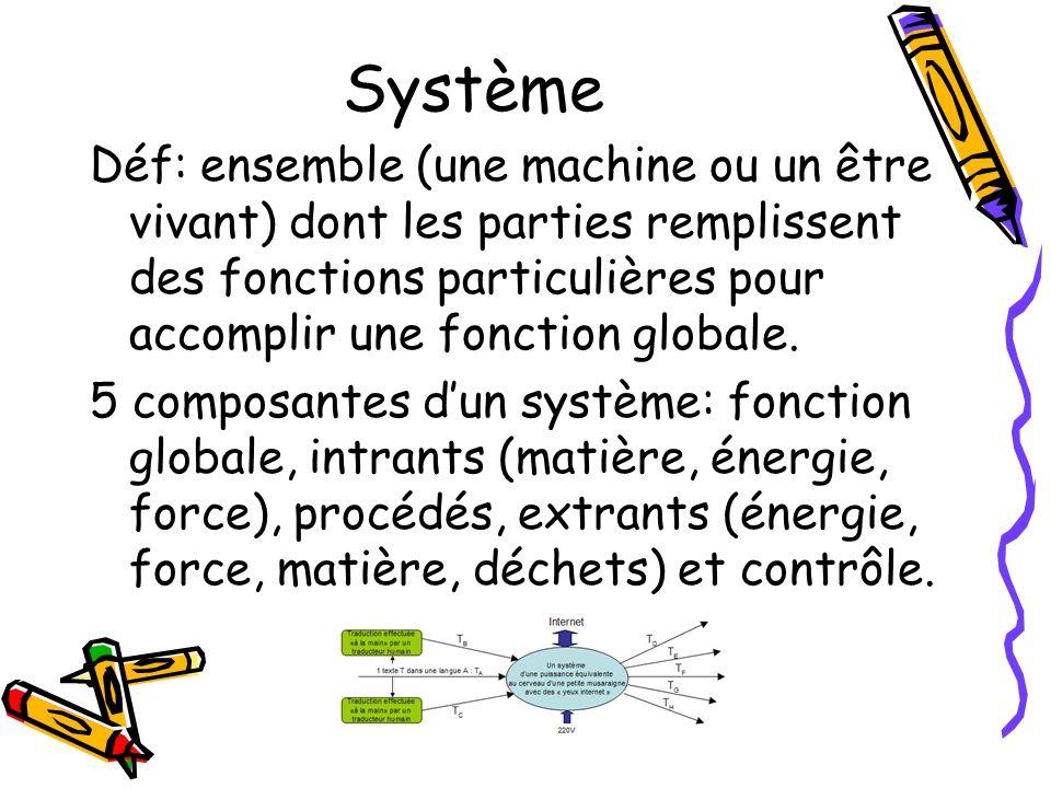 Système Déf: ensemble (une machine ou un être vivant) dont les parties remplissent des fonctions particulières pour accomplir une fonction globale. 5