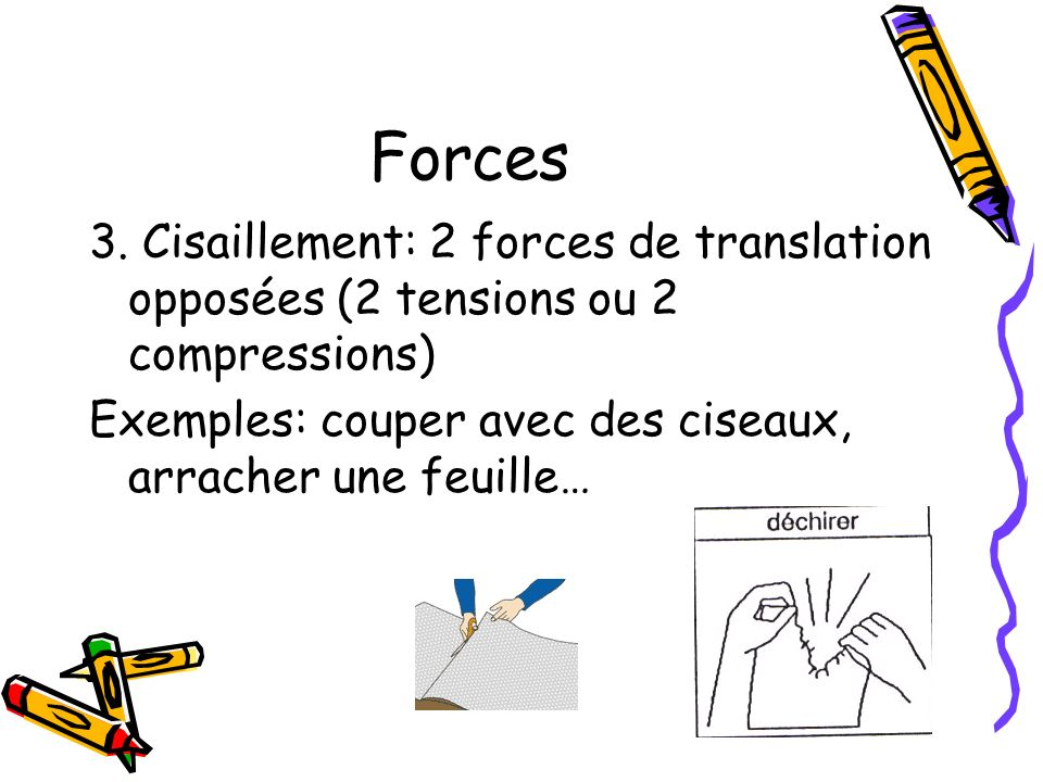 Forces 3. Cisaillement: 2 forces de translation opposées (2 tensions ou 2 compressions) Exemples: couper avec des ciseaux, arracher une feuille…