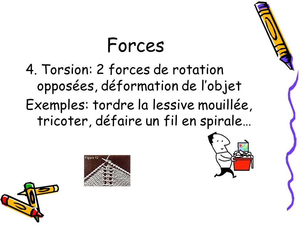 Forces 4. Torsion: 2 forces de rotation opposées, déformation de lobjet Exemples: tordre la lessive mouillée, tricoter, défaire un fil en spirale…
