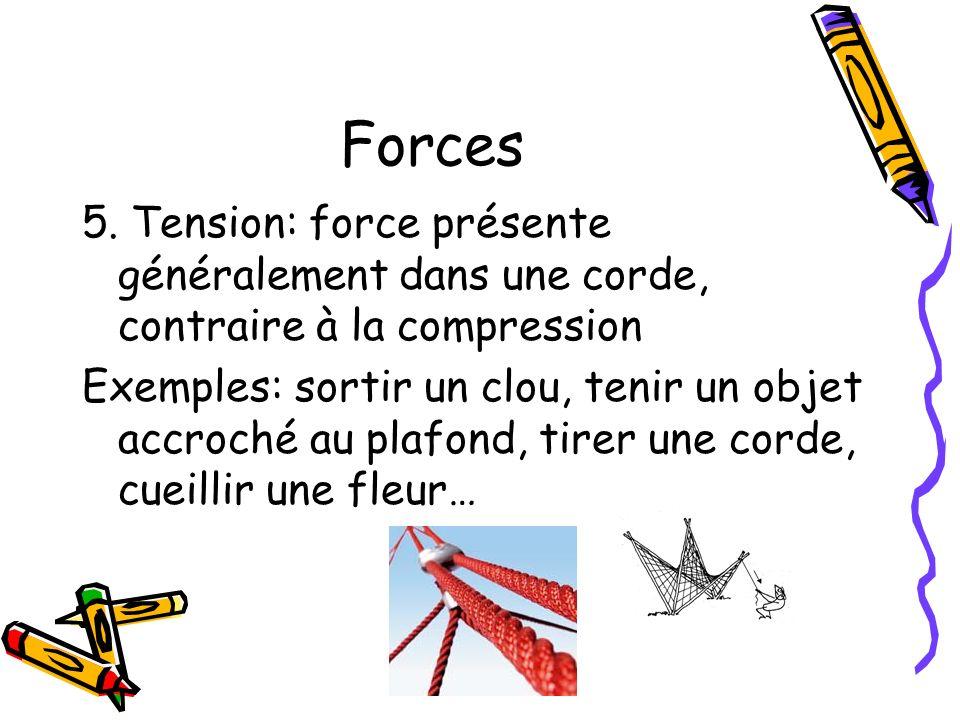 Forces 5. Tension: force présente généralement dans une corde, contraire à la compression Exemples: sortir un clou, tenir un objet accroché au plafond