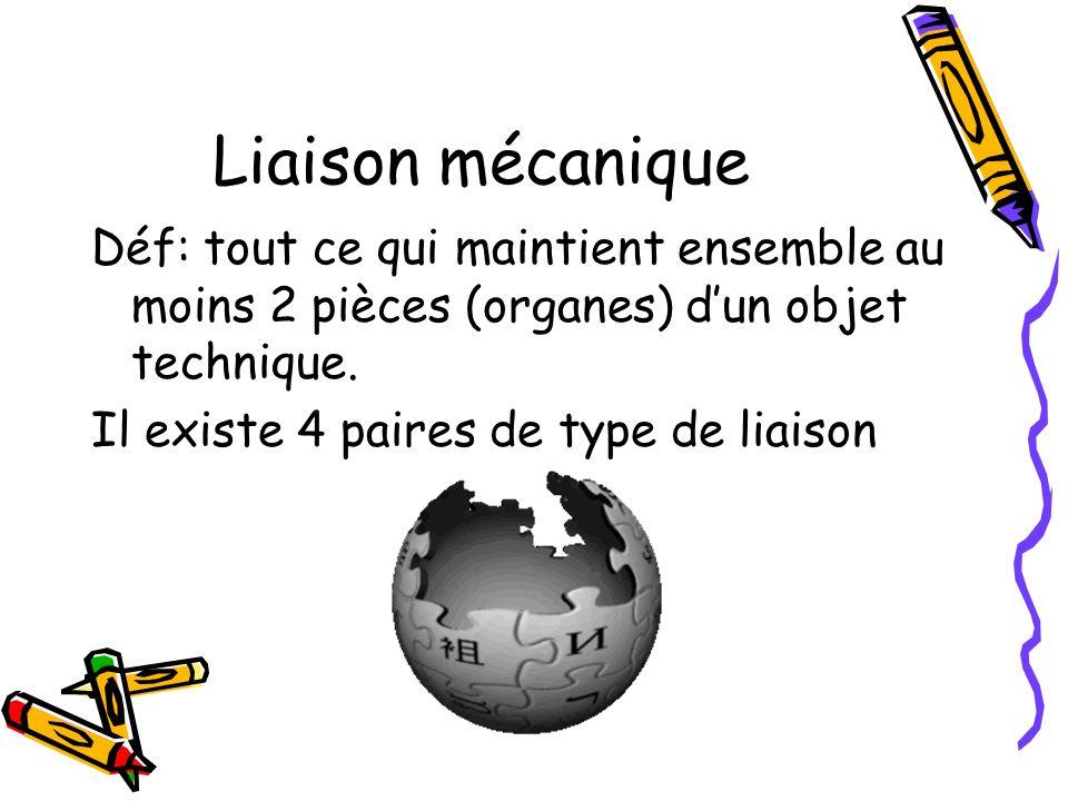 Liaison mécanique Déf: tout ce qui maintient ensemble au moins 2 pièces (organes) dun objet technique. Il existe 4 paires de type de liaison