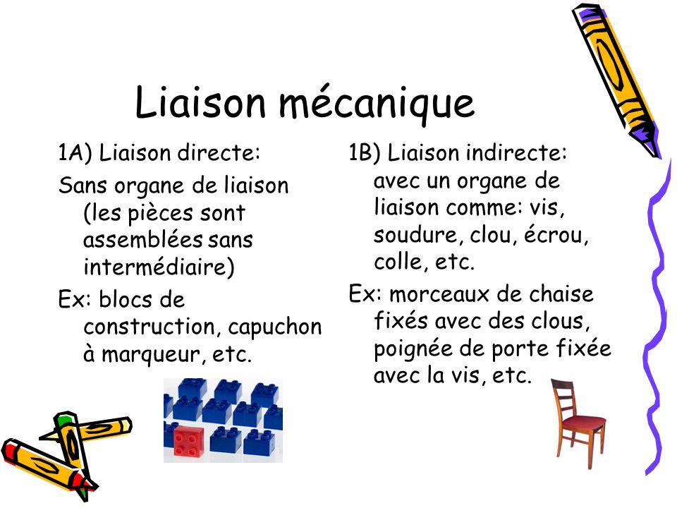 Liaison mécanique 1A) Liaison directe: Sans organe de liaison (les pièces sont assemblées sans intermédiaire) Ex: blocs de construction, capuchon à ma