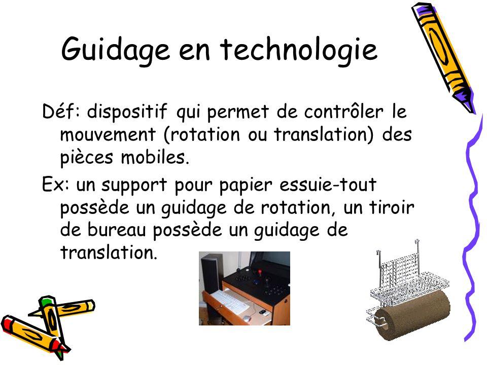 Guidage en technologie Déf: dispositif qui permet de contrôler le mouvement (rotation ou translation) des pièces mobiles. Ex: un support pour papier e