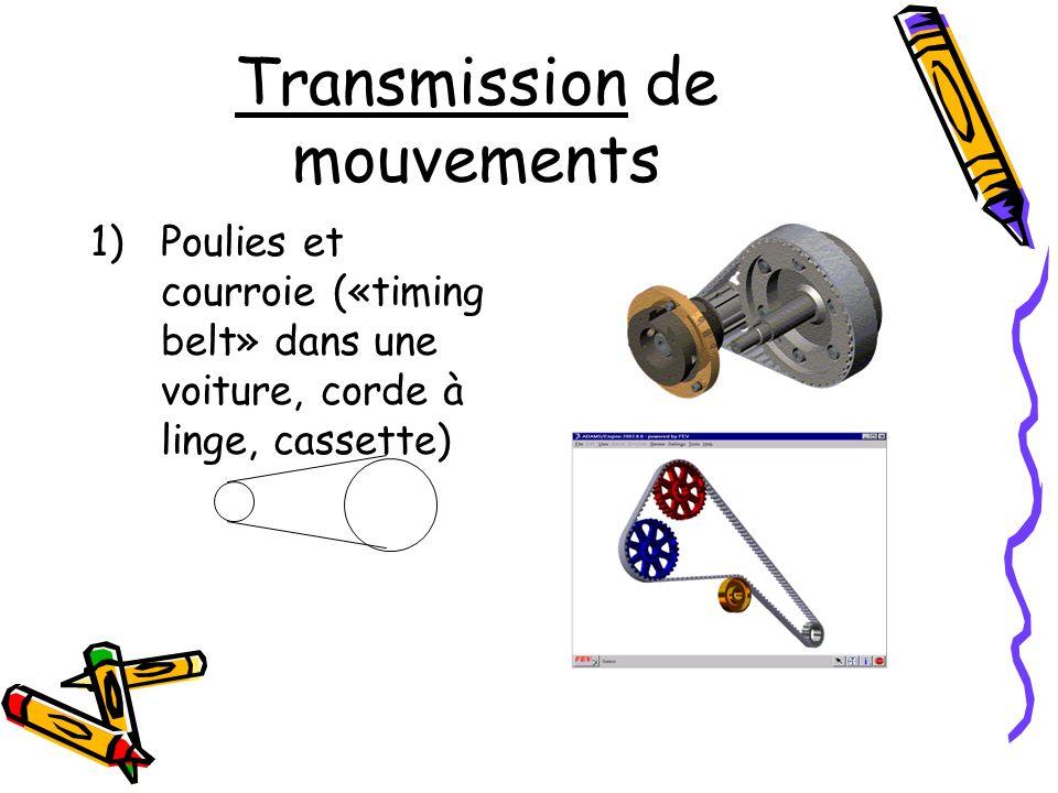 Transmission de mouvements 1)Poulies et courroie («timing belt» dans une voiture, corde à linge, cassette)