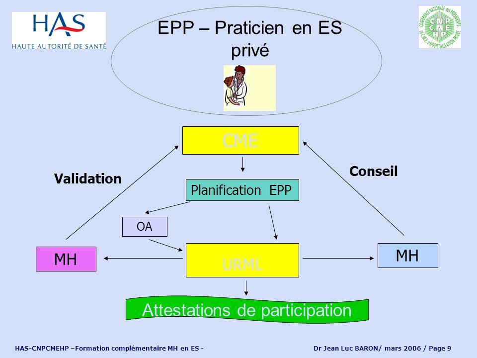 HAS-CNPCMEHP –Formation complémentaire MH en ES - Dr Jean Luc BARON/ mars 2006 / Page 9 EPP – Praticien en ES privé CME Attestations de participation
