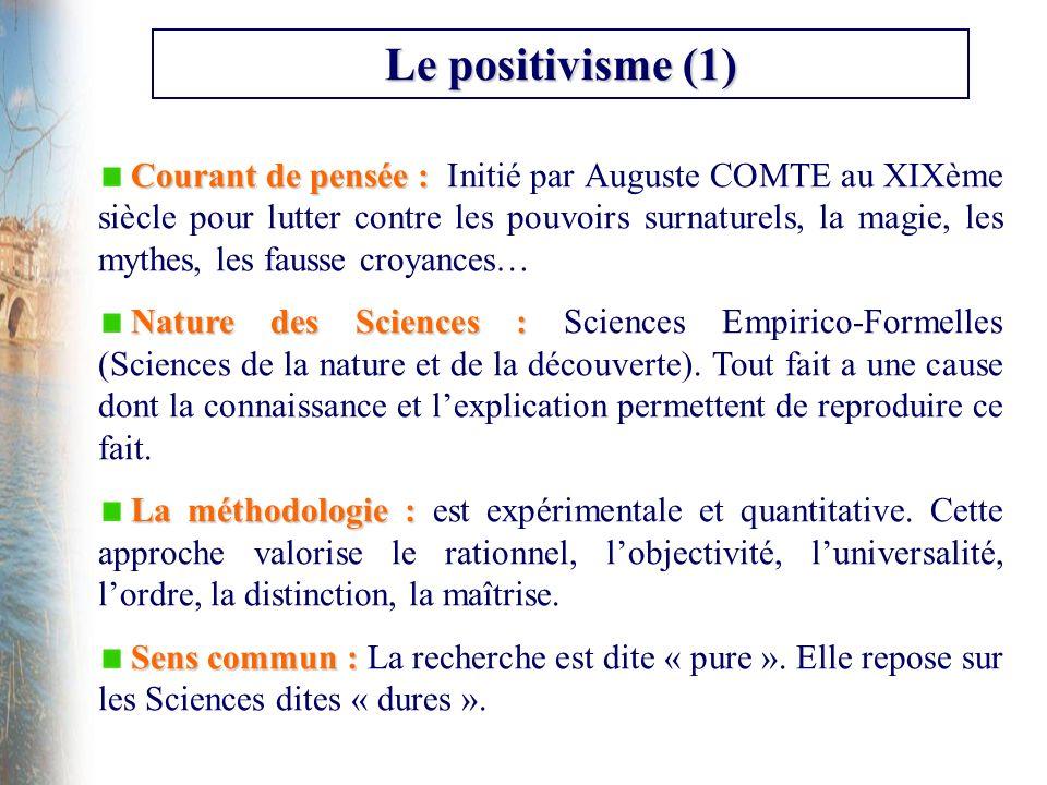 Le positivisme (1) Courant de pensée : Courant de pensée : Initié par Auguste COMTE au XIXème siècle pour lutter contre les pouvoirs surnaturels, la m