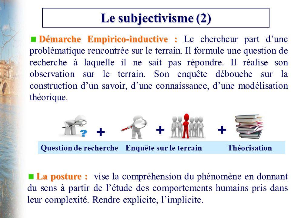 Le subjectivisme (2) Démarche Empirico-inductive : Démarche Empirico-inductive : Le chercheur part dune problématique rencontrée sur le terrain. Il fo