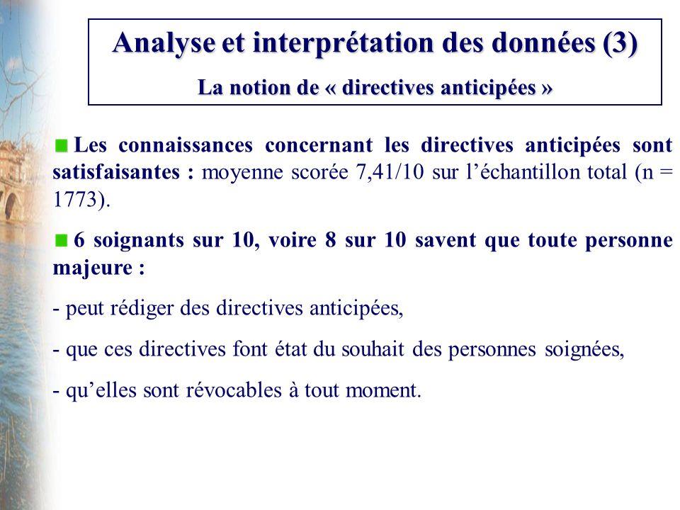 Analyse et interprétation des données (3) La notion de « directives anticipées » Les connaissances concernant les directives anticipées sont satisfais