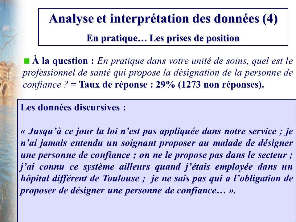 Analyse et interprétation des données (4) En pratique… Les prises de position À la question : En pratique dans votre unité de soins, quel est le profe