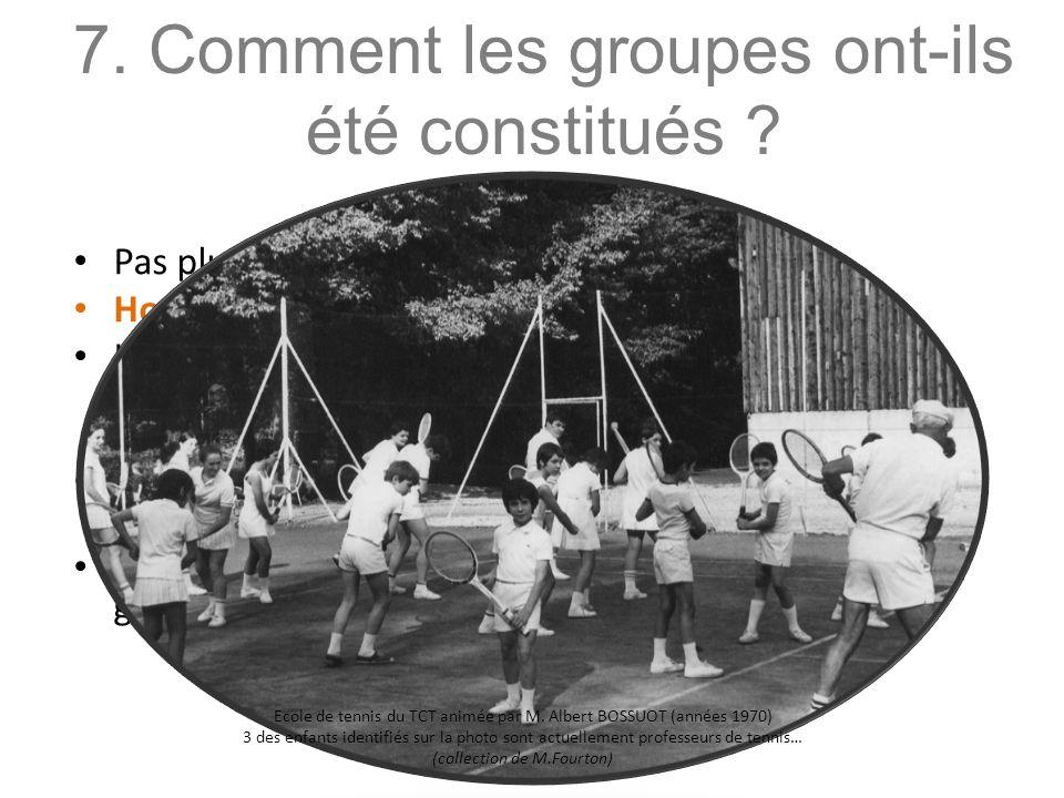 7.Comment les groupes ont-ils été constitués .