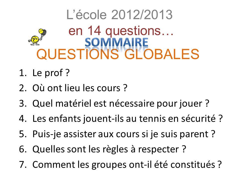 Lécole 2012/2013 en 14 questions… 1.Le prof .2.Où ont lieu les cours .
