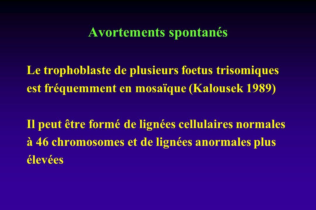 Avortements spontanés Le trophoblaste de plusieurs foetus trisomiques est fréquemment en mosaïque (Kalousek 1989) Il peut être formé de lignées cellulaires normales à 46 chromosomes et de lignées anormales plus élevées