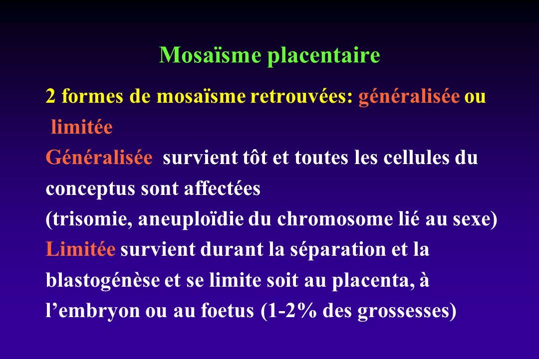 Mosaïsme placentaire 2 formes de mosaïsme retrouvées: généralisée ou limitée Généralisée survient tôt et toutes les cellules du conceptus sont affectées (trisomie, aneuploïdie du chromosome lié au sexe) Limitée survient durant la séparation et la blastogénèse et se limite soit au placenta, à lembryon ou au foetus (1-2% des grossesses)