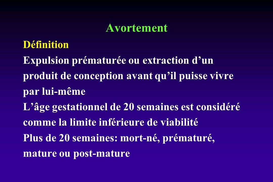 Avortement Définition Expulsion prématurée ou extraction dun produit de conception avant quil puisse vivre par lui-même Lâge gestationnel de 20 semain