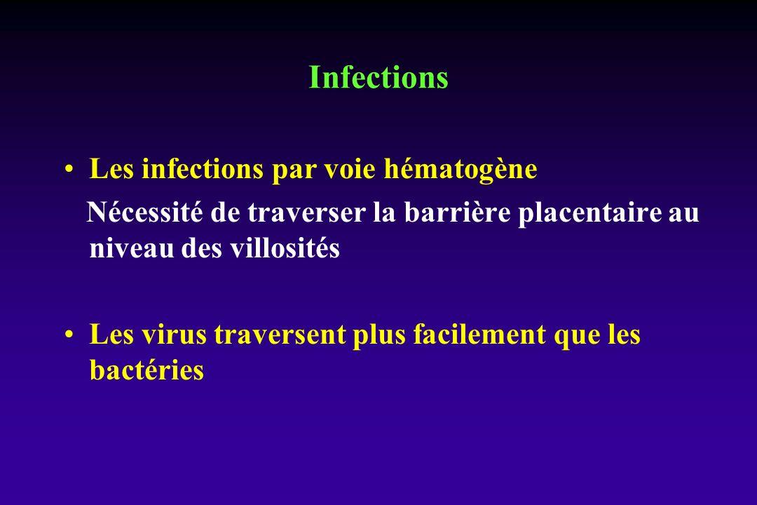 Les infections par voie hématogène Nécessité de traverser la barrière placentaire au niveau des villosités Les virus traversent plus facilement que les bactéries Infections