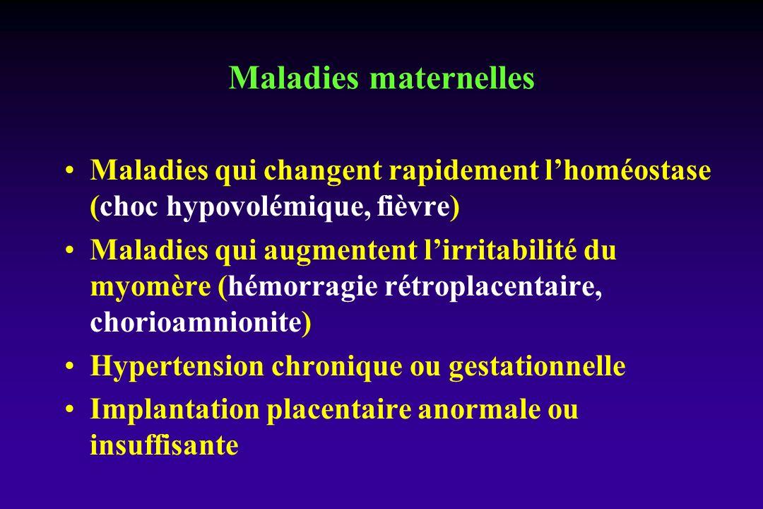 Maladies maternelles Maladies qui changent rapidement lhoméostase (choc hypovolémique, fièvre) Maladies qui augmentent lirritabilité du myomère (hémorragie rétroplacentaire, chorioamnionite) Hypertension chronique ou gestationnelle Implantation placentaire anormale ou insuffisante
