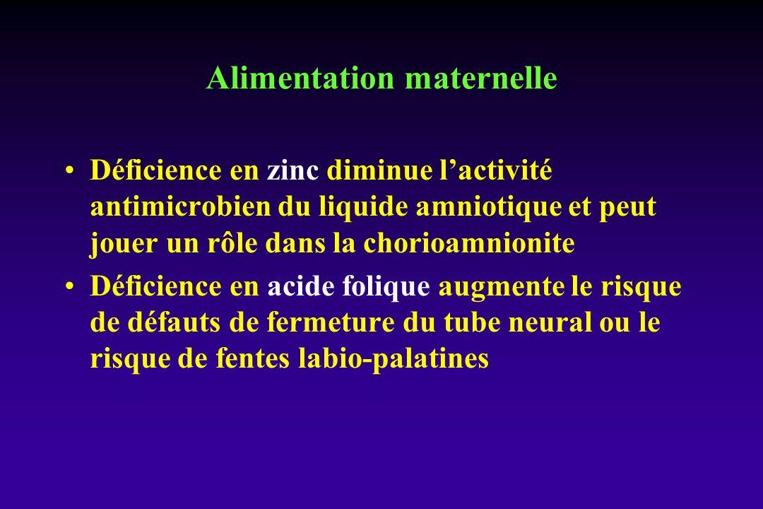 Déficience en zinc diminue lactivité antimicrobien du liquide amniotique et peut jouer un rôle dans la chorioamnionite Déficience en acide folique aug