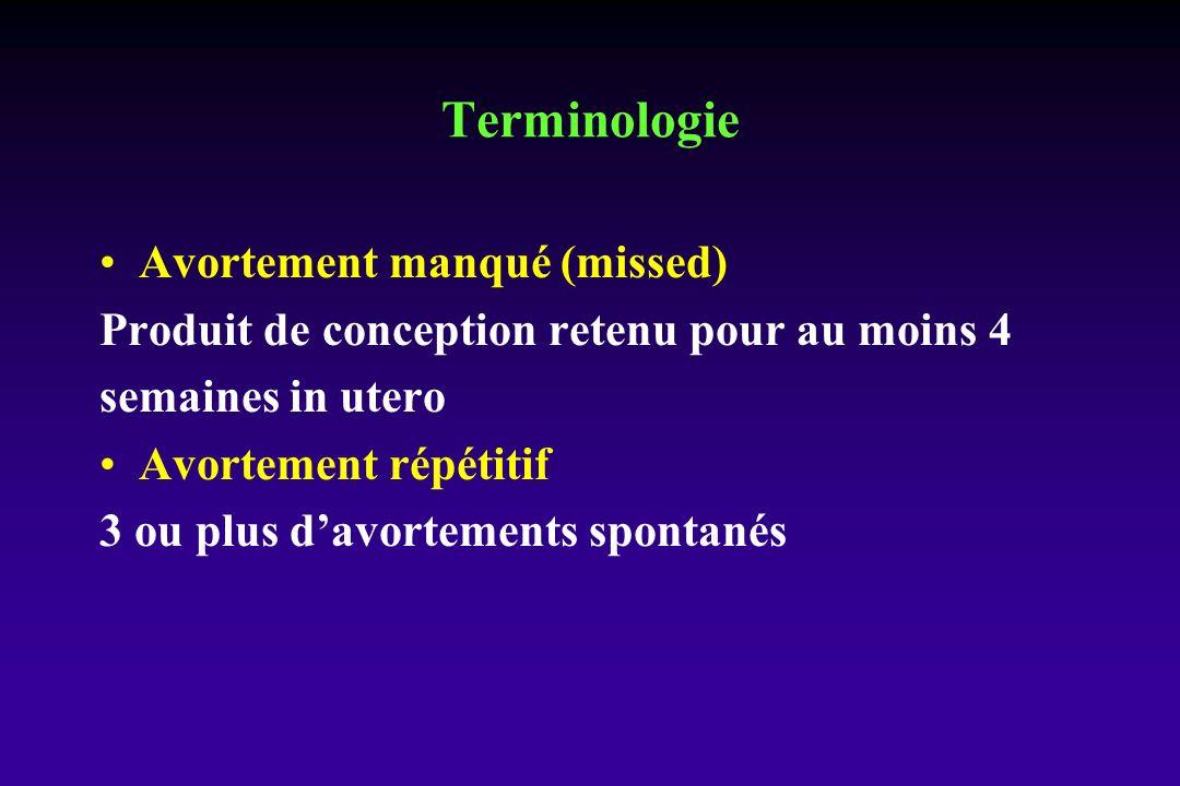 Avortement manqué (missed) Produit de conception retenu pour au moins 4 semaines in utero Avortement répétitif 3 ou plus davortements spontanés Terminologie