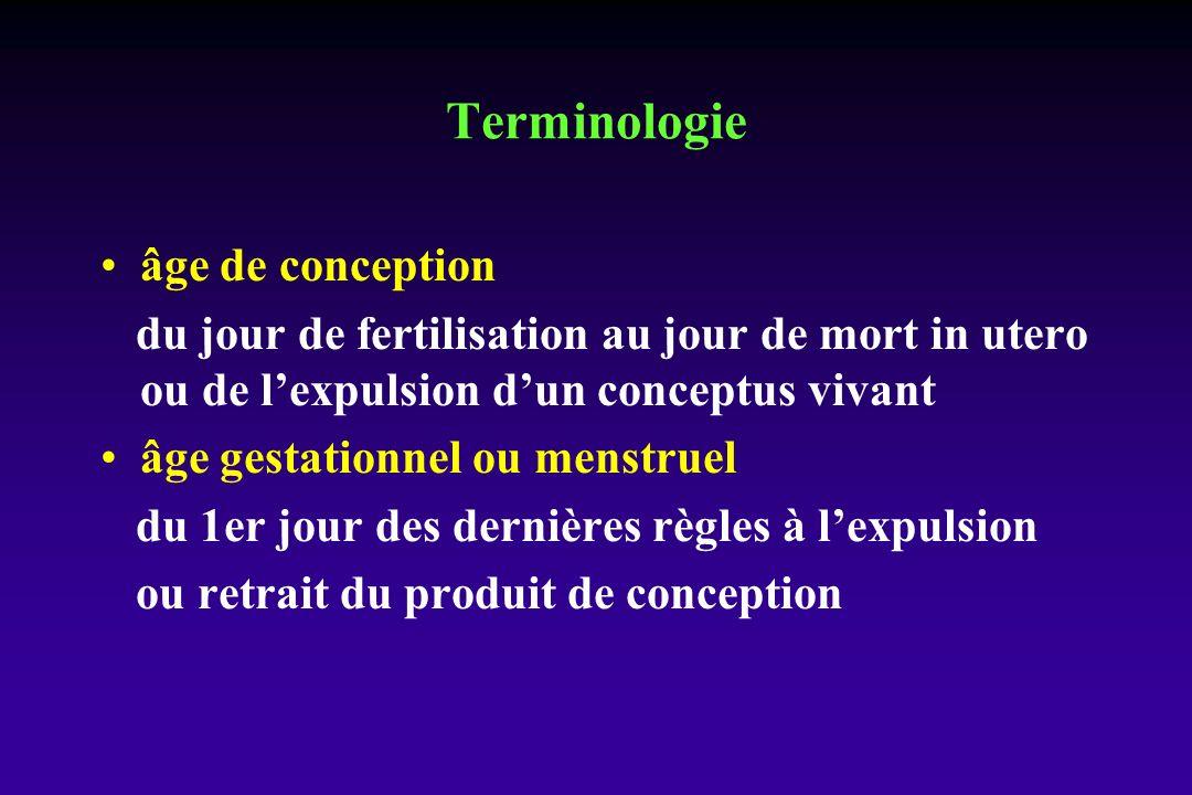 âge de conception du jour de fertilisation au jour de mort in utero ou de lexpulsion dun conceptus vivant âge gestationnel ou menstruel du 1er jour des dernières règles à lexpulsion ou retrait du produit de conception Terminologie