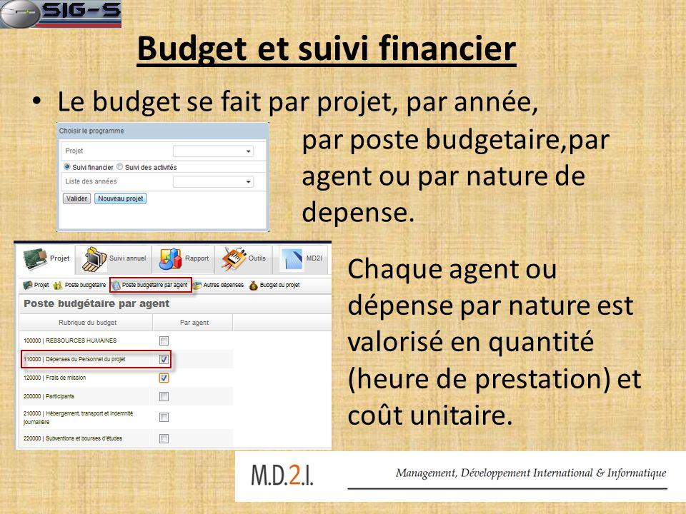 Budget et suivi financier Le budget se fait par projet, par année, par poste budgetaire,par agent ou par nature de depense.