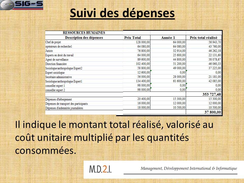 Suivi des dépenses Il indique le montant total réalisé, valorisé au coût unitaire multiplié par les quantités consommées.