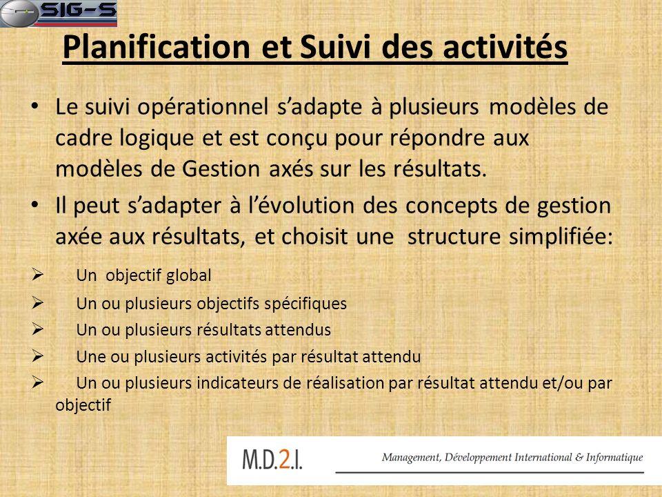 Planification et Suivi des activités Le suivi opérationnel sadapte à plusieurs modèles de cadre logique et est conçu pour répondre aux modèles de Gest