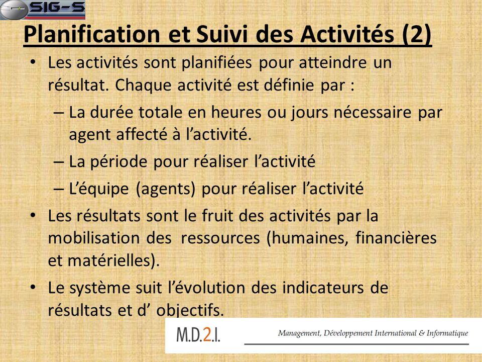 Planification et Suivi des Activités (2) Les activités sont planifiées pour atteindre un résultat. Chaque activité est définie par : – La durée totale