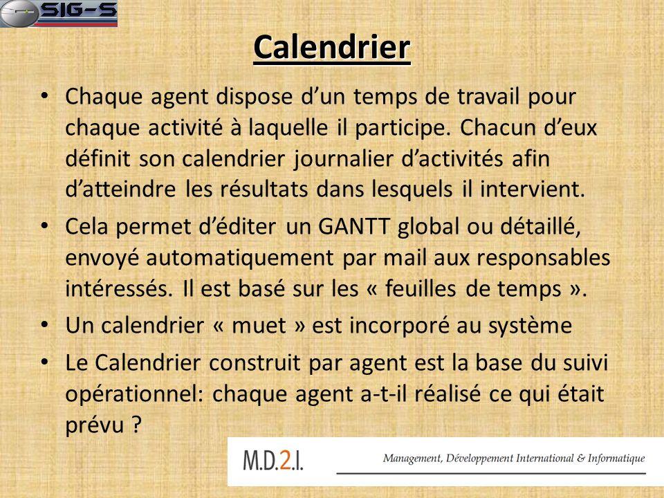 Calendrier Chaque agent dispose dun temps de travail pour chaque activité à laquelle il participe. Chacun deux définit son calendrier journalier dacti