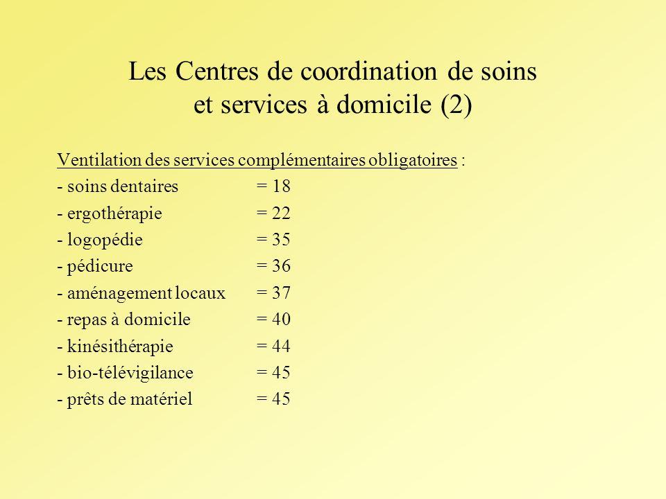 Les Centres de coordination de soins et services à domicile (2) Ventilation des services complémentaires obligatoires : - soins dentaires = 18 - ergothérapie= 22 - logopédie= 35 - pédicure = 36 - aménagement locaux = 37 - repas à domicile = 40 - kinésithérapie = 44 - bio-télévigilance = 45 - prêts de matériel = 45