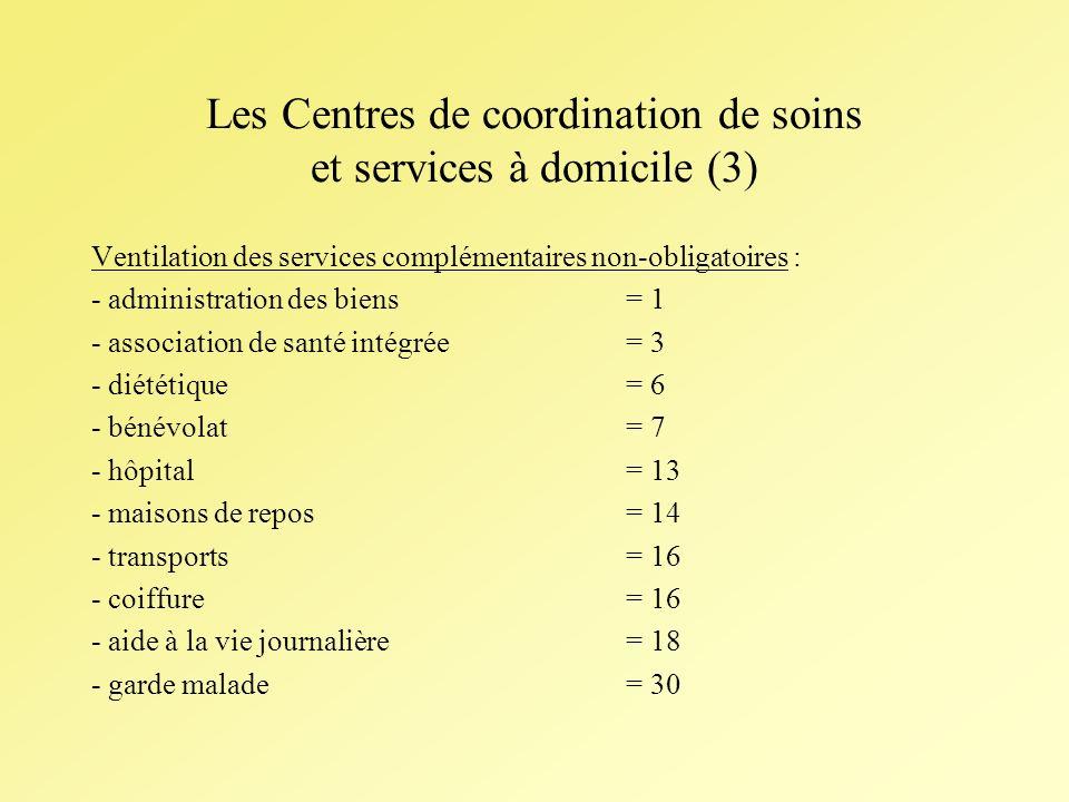Les Centres de coordination de soins et services à domicile (3) Ventilation des services complémentaires non-obligatoires : - administration des biens= 1 - association de santé intégrée= 3 - diététique= 6 - bénévolat= 7 - hôpital= 13 - maisons de repos= 14 - transports= 16 - coiffure= 16 - aide à la vie journalière= 18 - garde malade= 30