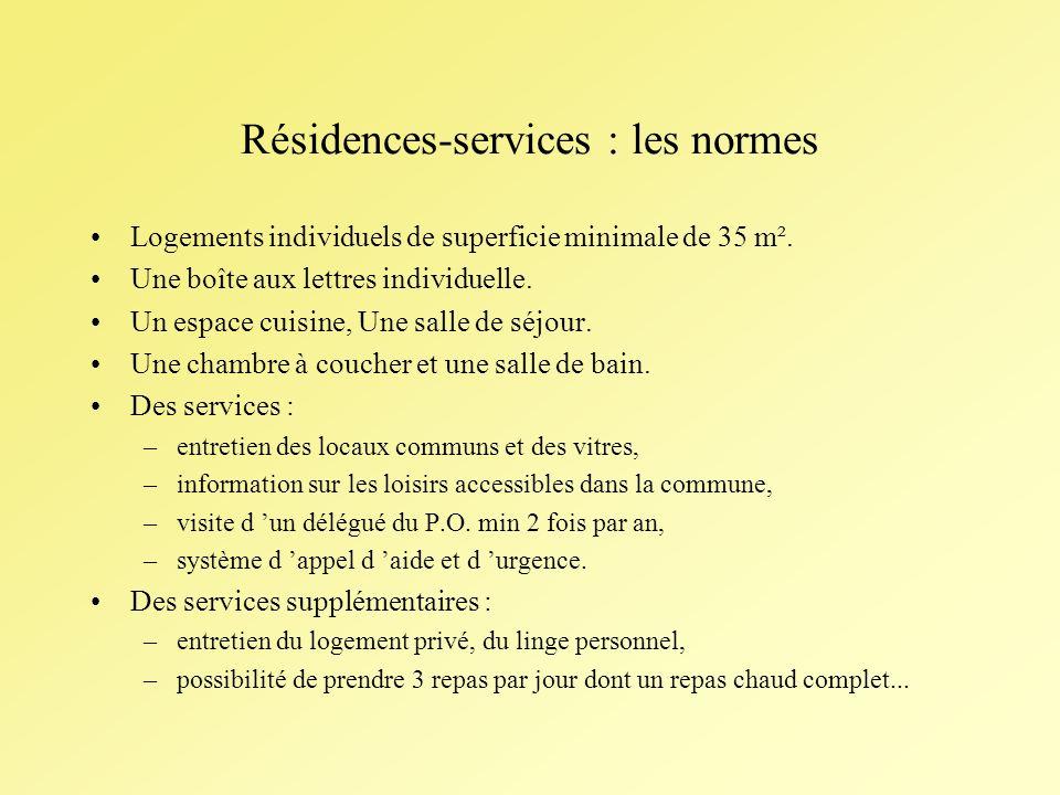 Résidences-services : les normes Logements individuels de superficie minimale de 35 m².