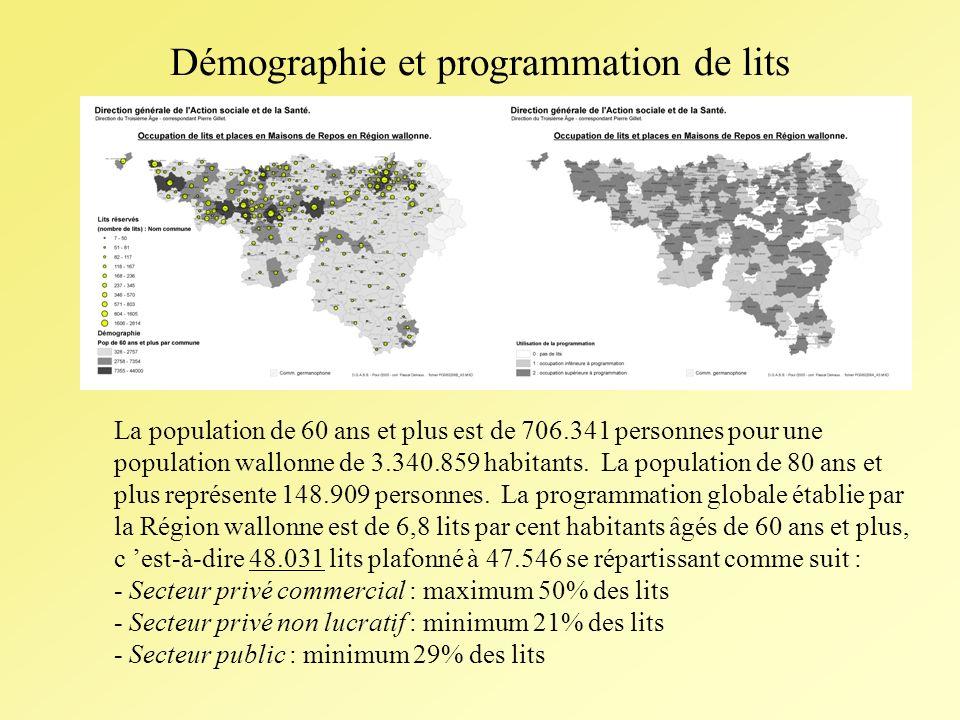 Démographie et programmation de lits La population de 60 ans et plus est de 706.341 personnes pour une population wallonne de 3.340.859 habitants.