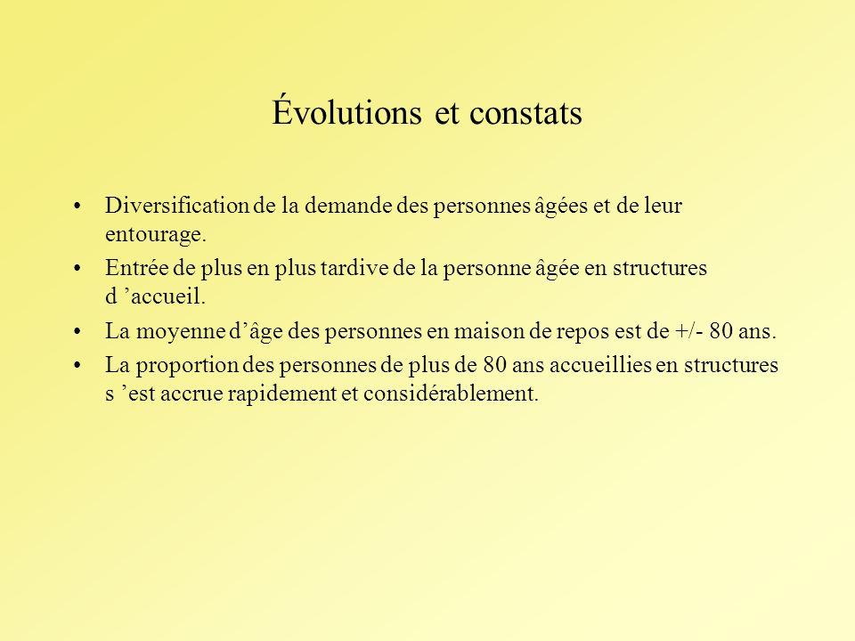 Évolutions et constats Diversification de la demande des personnes âgées et de leur entourage.