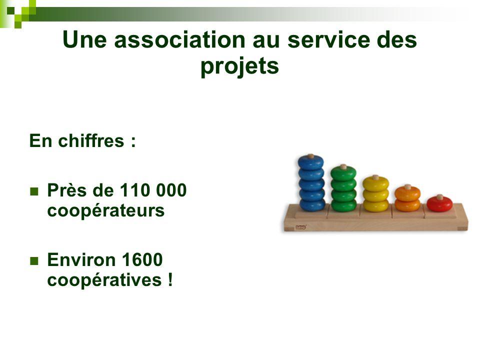 Une association au service des projets En chiffres : Près de 110 000 coopérateurs Environ 1600 coopératives !