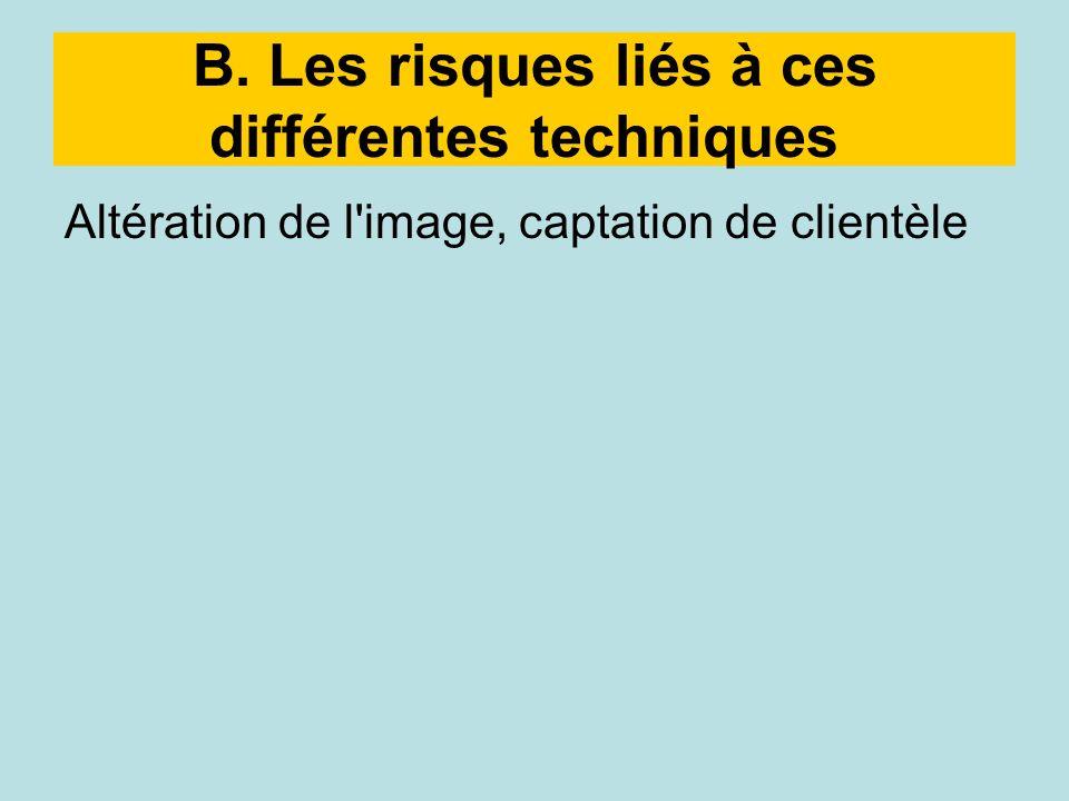 B. Les risques liés à ces différentes techniques Altération de l image, captation de clientèle